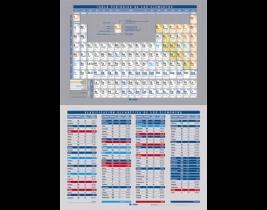Lmina mural de la tabla peridica de los elementos qumicos lmina mural de la tabla peridica de los elementos qumicos clasificacin alfabtica de los elementos urtaz Image collections